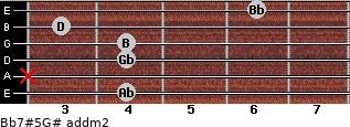 Bb7#5/G# add(m2) for guitar on frets 4, x, 4, 4, 3, 6