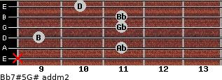 Bb7#5/G# add(m2) for guitar on frets x, 11, 9, 11, 11, 10