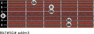 Bb7#5/G# add(m3) for guitar on frets 4, 4, 0, 3, 3, 2