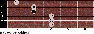 Bb7#5/G# add(m3) for guitar on frets 4, 4, 4, 3, 3, 2
