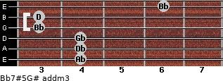 Bb7#5/G# add(m3) for guitar on frets 4, 4, 4, 3, 3, 6
