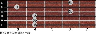 Bb7#5/G# add(m3) for guitar on frets 4, 4, 4, 6, 3, 6