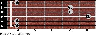 Bb7#5/G# add(m3) for guitar on frets 4, 4, 8, 7, 7, 4