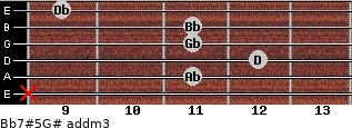 Bb7#5/G# add(m3) for guitar on frets x, 11, 12, 11, 11, 9