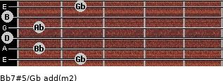 Bb7#5/Gb add(m2) guitar chord