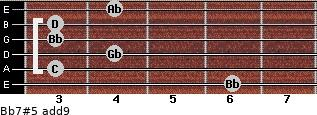 Bb7#5(add9) for guitar on frets 6, 3, 4, 3, 3, 4