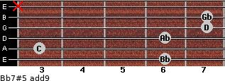 Bb7#5(add9) for guitar on frets 6, 3, 6, 7, 7, x