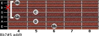 Bb7#5(add9) for guitar on frets 6, 5, 4, 5, x, 4