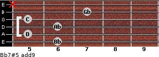 Bb7#5(add9) for guitar on frets 6, 5, 6, 5, 7, x