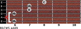 Bb7#5(add9) for guitar on frets 6, x, 6, 7, 7, 8