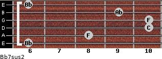 Bb7sus2 for guitar on frets 6, 8, 10, 10, 9, 6