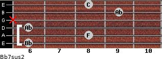 Bb7sus2 for guitar on frets 6, 8, 6, x, 9, 8