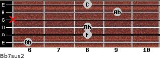Bb7sus2 for guitar on frets 6, 8, 8, x, 9, 8