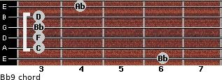 Bb9 for guitar on frets 6, 3, 3, 3, 3, 4