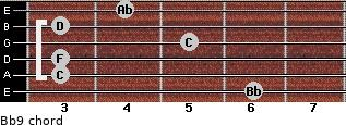 Bb9 for guitar on frets 6, 3, 3, 5, 3, 4