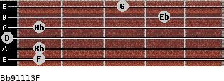 Bb9/11/13/F for guitar on frets 1, 1, 0, 1, 4, 3