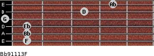 Bb9/11/13/F for guitar on frets 1, 1, 1, 0, 3, 4