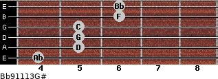 Bb9/11/13/G# for guitar on frets 4, 5, 5, 5, 6, 6