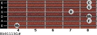 Bb9/11/13/G# for guitar on frets 4, 8, 8, 7, 8, 8