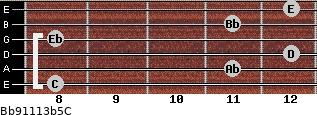 Bb9/11/13b5/C for guitar on frets 8, 11, 12, 8, 11, 12
