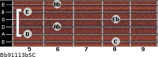 Bb9/11/13b5/C for guitar on frets 8, 5, 6, 8, 5, 6