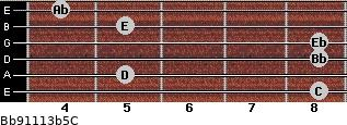 Bb9/11/13b5/C for guitar on frets 8, 5, 8, 8, 5, 4