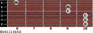 Bb9/11/13b5/D for guitar on frets 10, 10, 10, 9, 9, 6
