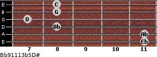 Bb9/11/13b5/D# for guitar on frets 11, 11, 8, 7, 8, 8