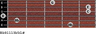 Bb9/11/13b5/G# for guitar on frets 4, 1, 0, 5, 5, 3