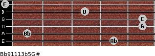 Bb9/11/13b5/G# for guitar on frets 4, 1, 5, 5, 3, 0