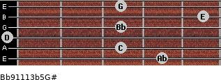 Bb9/11/13b5/G# for guitar on frets 4, 3, 0, 3, 5, 3