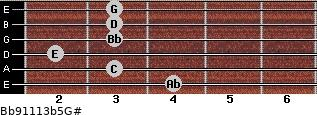 Bb9/11/13b5/G# for guitar on frets 4, 3, 2, 3, 3, 3