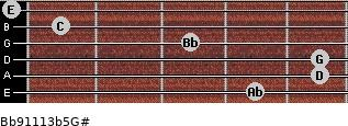 Bb9/11/13b5/G# for guitar on frets 4, 5, 5, 3, 1, 0