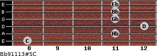 Bb9/11/13#5/C for guitar on frets 8, 11, 12, 11, 11, 11