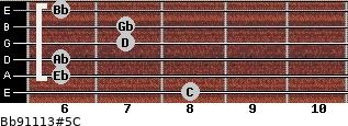 Bb9/11/13#5/C for guitar on frets 8, 6, 6, 7, 7, 6