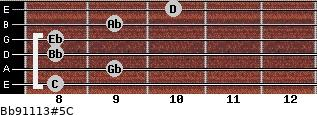 Bb9/11/13#5/C for guitar on frets 8, 9, 8, 8, 9, 10