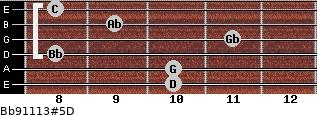 Bb9/11/13#5/D for guitar on frets 10, 10, 8, 11, 9, 8