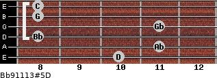 Bb9/11/13#5/D for guitar on frets 10, 11, 8, 11, 8, 8