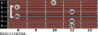 Bb9/11/13#5/D# for guitar on frets 11, 11, 8, 11, 8, 10