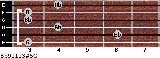 Bb9/11/13#5/G for guitar on frets 3, 6, 4, 3, 3, 4