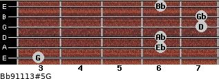 Bb9/11/13#5/G for guitar on frets 3, 6, 6, 7, 7, 6