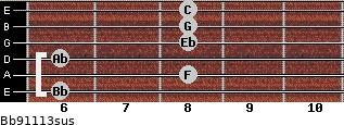 Bb9/11/13sus guitar chord