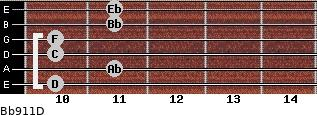 Bb9/11/D for guitar on frets 10, 11, 10, 10, 11, 11