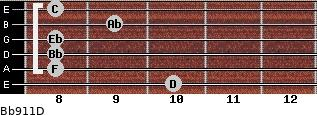 Bb9/11/D for guitar on frets 10, 8, 8, 8, 9, 8