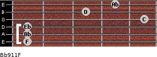 Bb9/11/F for guitar on frets 1, 1, 1, 5, 3, 4