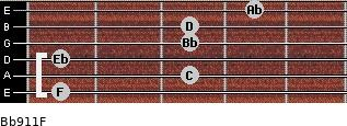 Bb9/11/F for guitar on frets 1, 3, 1, 3, 3, 4