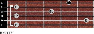 Bb9/11/F for guitar on frets 1, 5, 1, 3, 1, 4