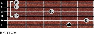 Bb9/11/G# for guitar on frets 4, 5, 1, 3, 1, 1