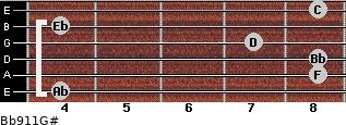 Bb9/11/G# for guitar on frets 4, 8, 8, 7, 4, 8