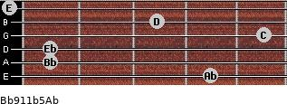 Bb9/11b5/Ab for guitar on frets 4, 1, 1, 5, 3, 0